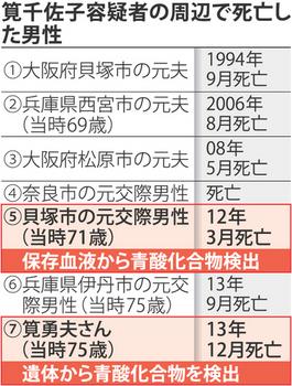 1京都毒殺.jpg